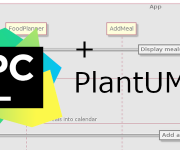 PlantUML: Create a sequence diagram inside PyCharm